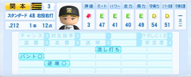 関本賢太郎_阪神タイガース_パワプロ能力データ_2013年シーズン終了時