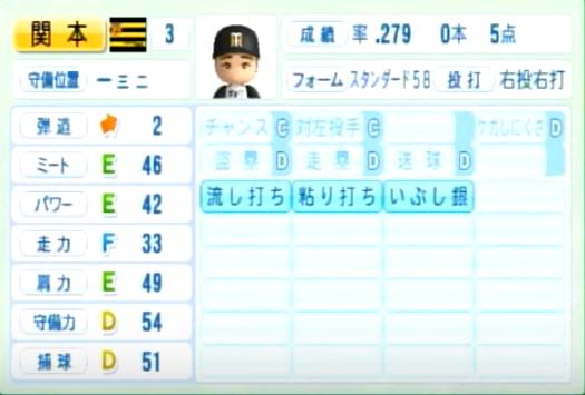 関本賢太郎_阪神タイガース_パワプロ能力データ_2014年シーズン終了時