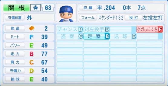 関根 _横浜DeNAベイスターズ_パワプロ能力データ_2017年シーズン終了時