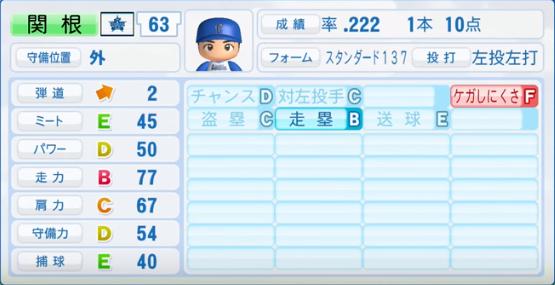 関根_横浜DeNAベイスターズ_パワプロ能力データ_2016年シーズン終了時