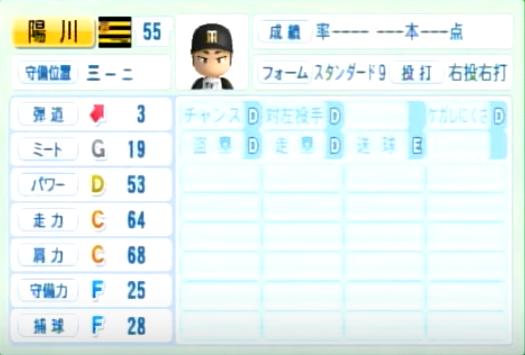 陽川尚将_阪神タイガース_パワプロ能力データ_2014年シーズン終了時