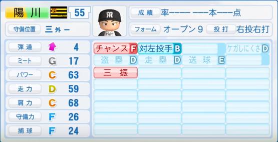 陽川尚将_阪神タイガース_パワプロ能力データ_2016年シーズン終了時