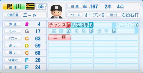 陽川尚将_阪神タイガース_パワプロ能力データ_2017年シーズン終了時