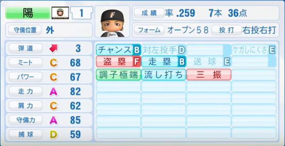 陽_日本ハムファイターズ_パワプロ能力データ_2016年シーズン終了時