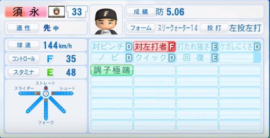 須永_日本ハムファイターズ_パワプロ能力データ_2016年シーズン終了時