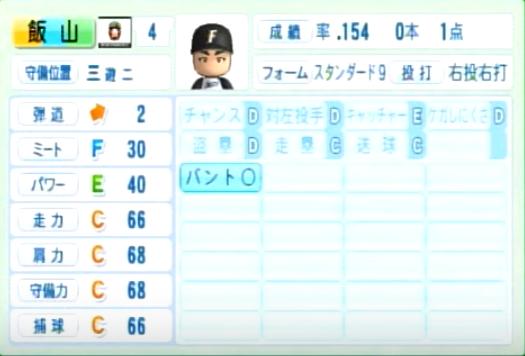 飯山_日本ハムファイターズ_パワプロ能力データ_2014年シーズン終了時