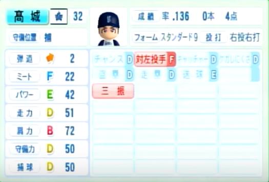 高城_横浜DeNAベイスターズ_パワプロ能力データ_2014年シーズン終了時