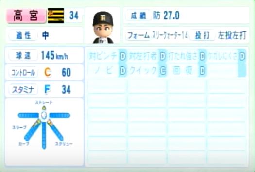 高宮_阪神タイガース_パワプロ能力データ_2014年シーズン終了時