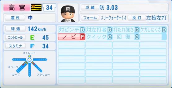 高宮_阪神タイガース_パワプロ能力データ_2016年シーズン終了時