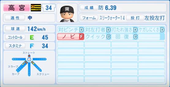 高宮_阪神タイガース_パワプロ能力データ_2017年シーズン終了時