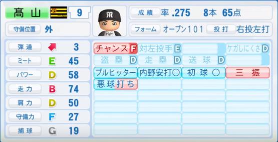 高山俊_阪神タイガース_パワプロ能力データ_2017年シーズン終了時