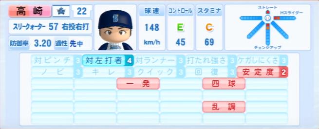 高崎_横浜DeNAベイスターズ_パワプロ能力データ_2013年シーズン終了時