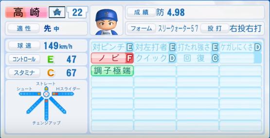 高崎_横浜DeNAベイスターズ_パワプロ能力データ_2016年シーズン終了時