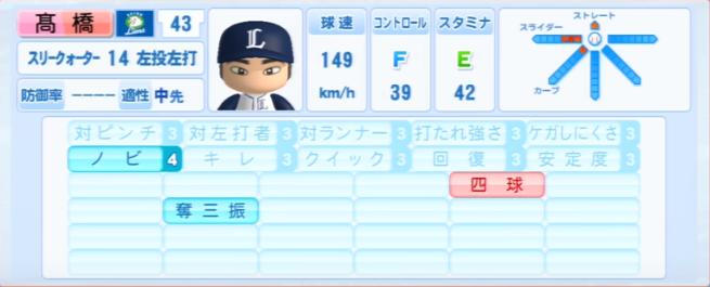 高橋朋己_西武ライオンズ_パワプロ能力データ_2013年シーズン終了時