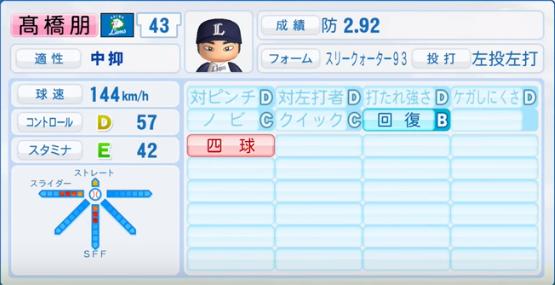 高橋朋_西武ライオンズ_パワプロ能力データ_2016年シーズン終了時
