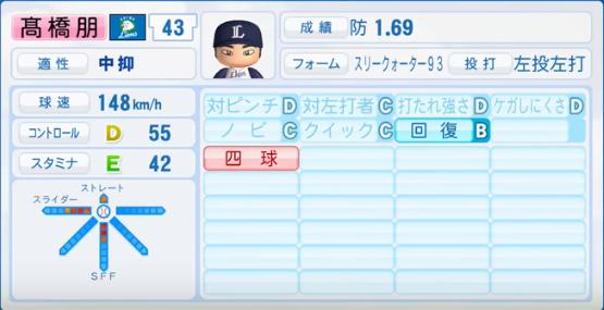 高橋朋_西武ライオンズ_パワプロ能力データ_2017年シーズン終了時
