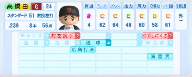 高橋由伸_巨人_パワプロ能力データ_2013年シーズン終了時