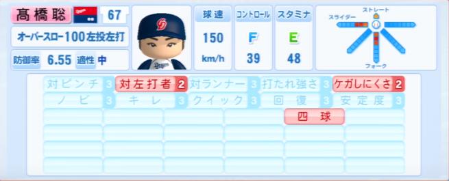 高橋聡文_中日ドラゴンズ_パワプロ能力データ_2013年シーズン終了時