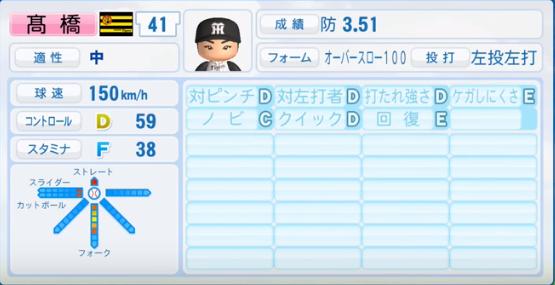 高橋聡文_阪神タイガース_パワプロ能力データ_2016年シーズン終了時