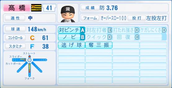 高橋聡文_阪神タイガース_パワプロ能力データ_2017年シーズン終了時