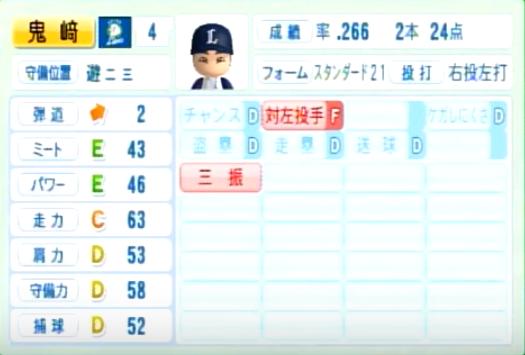 鬼崎_西武ライオンズ_パワプロ能力データ_2014年シーズン終了時