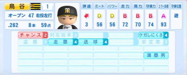 鳥谷敬_阪神タイガース_パワプロ能力データ_2013年シーズン終了時