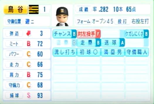 鳥谷敬_阪神タイガース_パワプロ能力データ_2014年シーズン終了時
