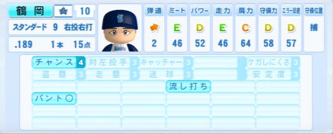 鶴岡一成_横浜DeNAベイスターズ_パワプロ能力データ_2013年シーズン終了時