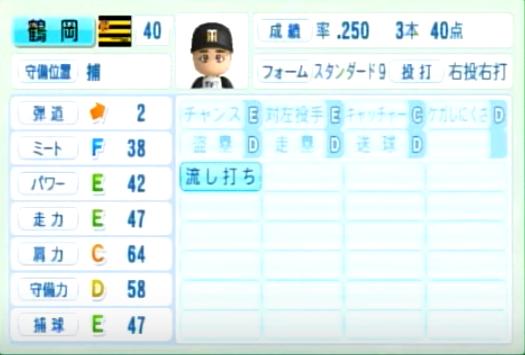鶴岡一成_阪神タイガース_パワプロ能力データ_2014年シーズン終了時