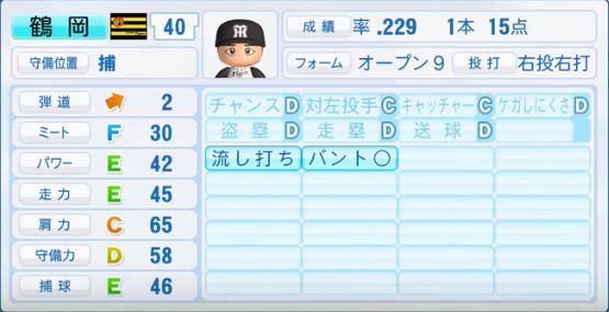 鶴岡_阪神タイガース_パワプロ能力データ_2016年シーズン終了時