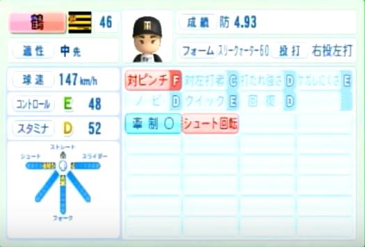 鶴_阪神タイガース_パワプロ能力データ_2014年シーズン終了時