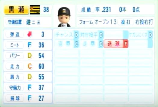 黒瀬_阪神タイガース_パワプロ能力データ_2014年シーズン終了時