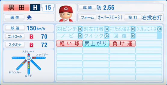 黒田博樹_広島カープ_パワプロ能力データ_2016年シーズン終了時