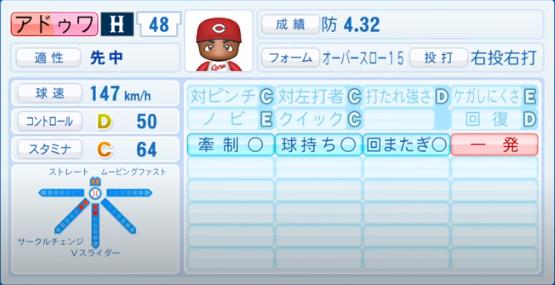 アドゥワ誠_広島カープ_パワプロ能力データ_2020年シーズン開幕時_7月9日Ver