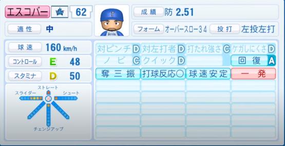 エスコバー_横浜DeNAベイスターズ_パワプロ能力データ_2020年シーズン開幕時_7月9日Ver