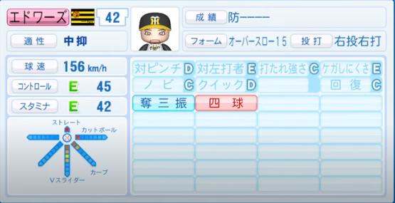 エドワーズ_阪神タイガース_パワプロ能力データ_2020年シーズン開幕時_7月9日Ver