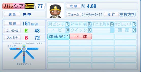 ガルシア_阪神タイガース_パワプロ能力データ_2020年シーズン開幕時_7月9日Ver
