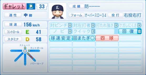 ギャレット_西武ライオンズ_パワプロ能力データ_2020年シーズン開幕時7月9日