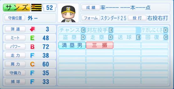 サンズ_阪神タイガース_パワプロ能力データ_2020年シーズン開幕時_7月9日Ver
