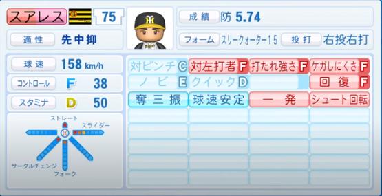 スアレス_阪神タイガース_パワプロ能力データ_2020年シーズン開幕時_7月9日Ver