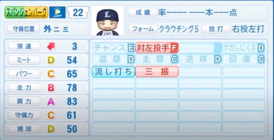 スパンジェンバーグ_西武ライオンズ_パワプロ能力データ_2020年シーズン開幕時7月9日