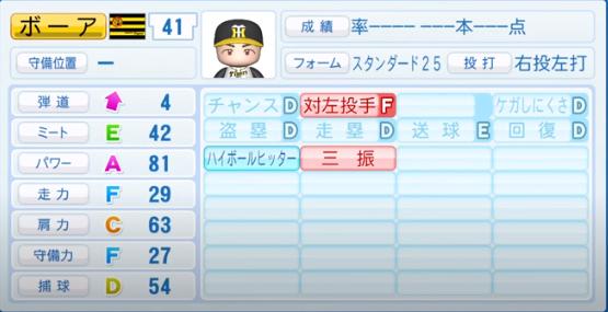 ボーア_阪神タイガース_パワプロ能力データ_2020年シーズン開幕時_7月9日Ver