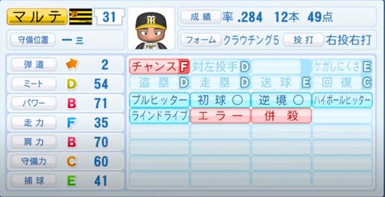 マルテ_阪神タイガース_パワプロ能力データ_2020年シーズン開幕時_7月9日Ver