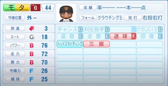 モタ_巨人_パワプロ能力データ_2020年シーズン開幕時_7月9日Ver