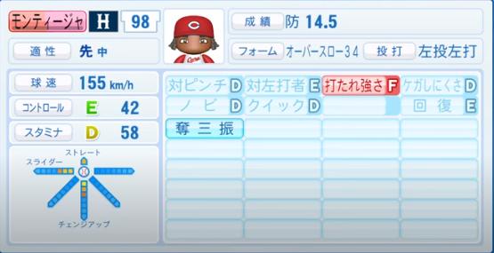 モンティージャ_広島カープ_パワプロ能力データ_2020年シーズン開幕時_7月9日Ver