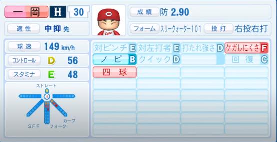 一岡竜司_広島カープ_パワプロ能力データ_2020年シーズン開幕時_7月9日Ver