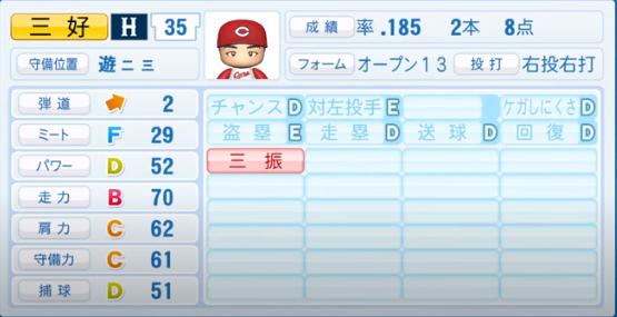 三好_広島カープ_パワプロ能力データ_2020年シーズン開幕時_7月9日Ver