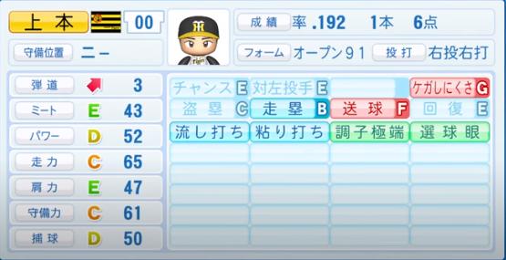 上本博紀_阪神タイガース_パワプロ能力データ_2020年シーズン開幕時_7月9日Ver