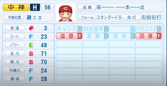 中神_広島カープ_パワプロ能力データ_2020年シーズン開幕時_7月9日Ver