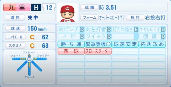 九里_広島カープ_パワプロ能力データ_2020年シーズン開幕時_7月9日Ver